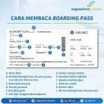 Membaca Boarding Pass Pesawat, Image By : airport.id